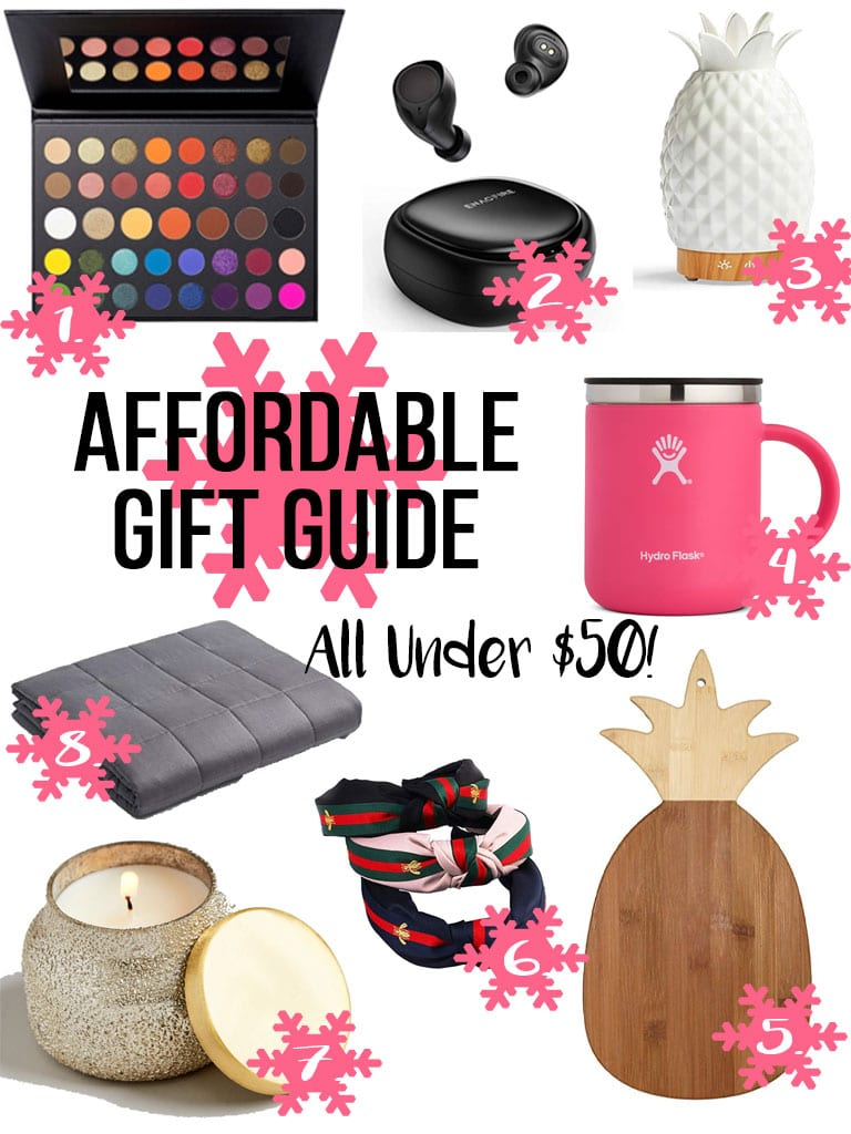 affordable gift guide